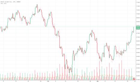 BCOUSD: Harga minyak mentah Brent naik 2% pada perdagangan Selasa
