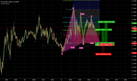 EURUSD: Gartley buy 15