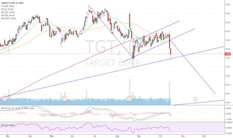 TGT: Bear Flag