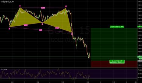 GOLD: GOLD long BUTTERFLY pattern bullish 1146.86