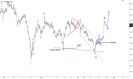 DXY: USD Index Could Reach Higher Levels After Temporary Pullback