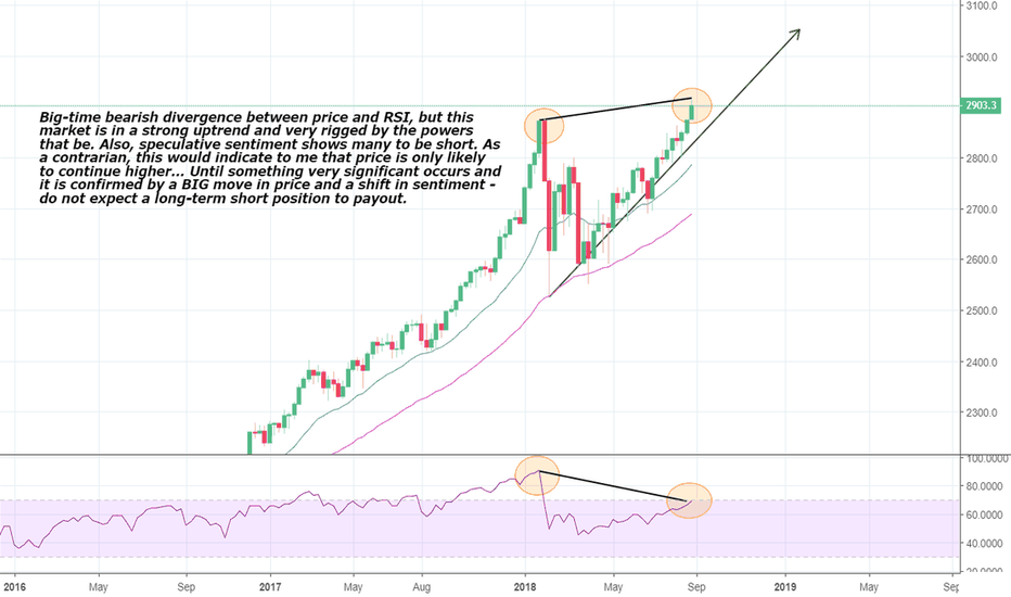 SPX500: SPX500 ripping to new highs? What are we even buying?
