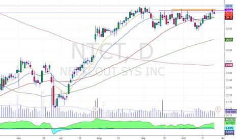 NTCT: survival breakout