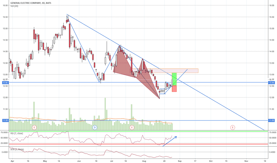GE: GE with a Pennant