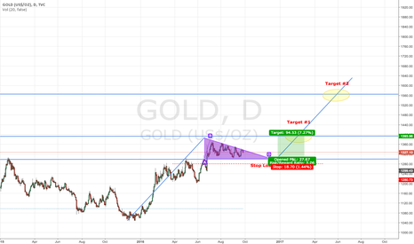 GOLD: CENTRAL BANK BUBBLE PLAY - Long Gold, Silver & Bitcoin