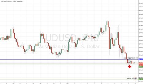 AUDUSD: AUD/USD, sell к среднесрочной цели