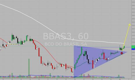 BBAS3: #BBAS3 Tiro curto com (primeiro) alvo em 28,50
