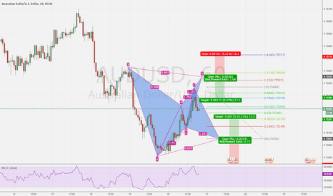 AUDUSD: oppertunity if pa pushes either way