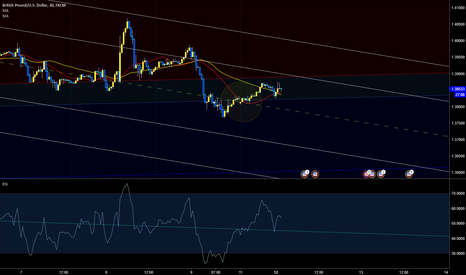 GBPUSD: Upended  ?