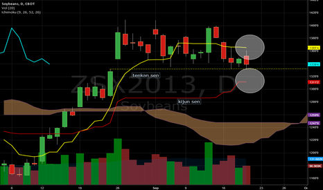 ZSX2013: Soybeans