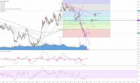 XAUUSD: The buying pressure in gold is back, not seen this in months