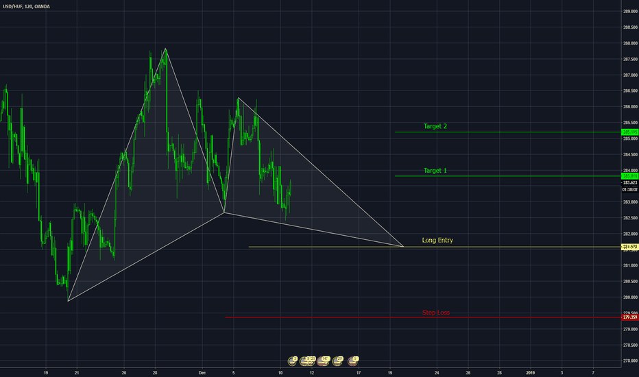 USDHUF: USD HUF Harmonic Gartley Pattern