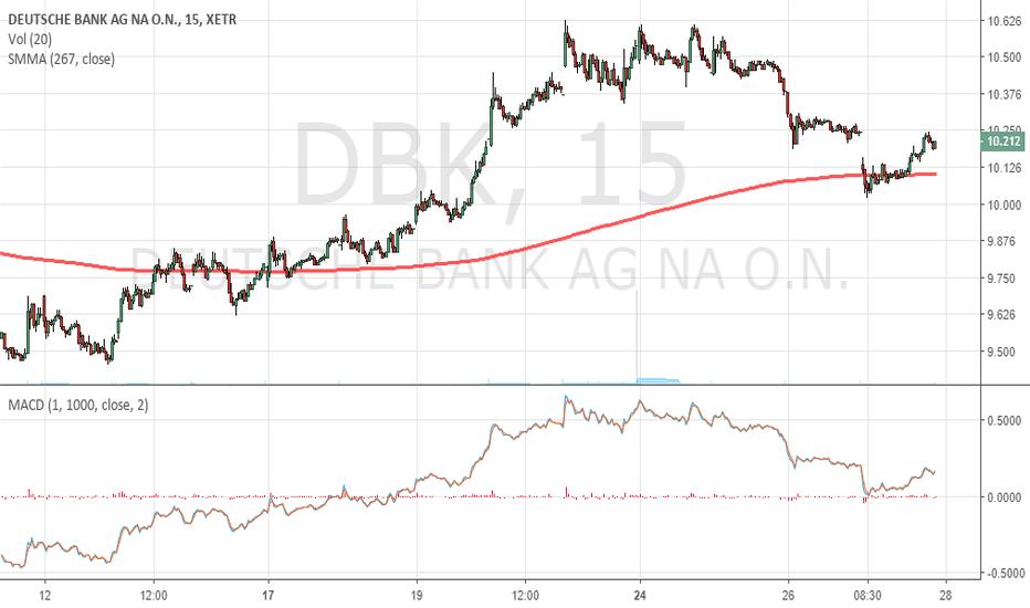 DBK: Deutsche Bank still long Stop Profit at 10 Euros just in case...