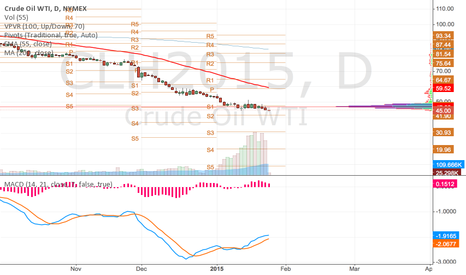 CLH2015: Bears looking like they are running out of gas