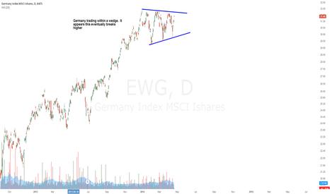 EWG: Germany