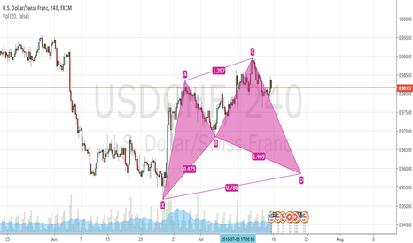 USDCHF: possible bullish cypher