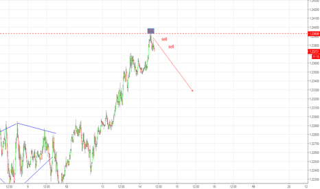 EURUSD: продаем евро против бакса
