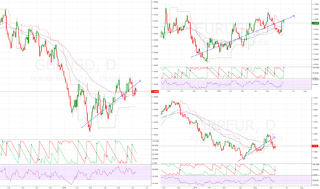 GBPUSD: The BREXIT three to watch