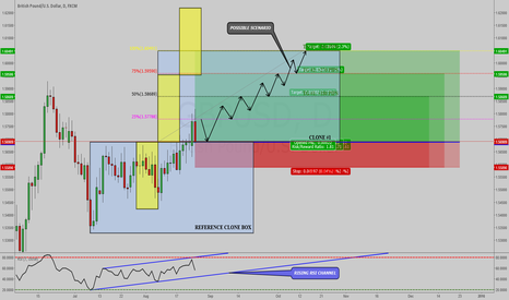 GBPUSD: GBPUSD: LONG TRADE BASED ON CLONES STRATEGY [DAILY] !!!
