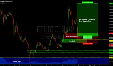 ETHBTC: $ETH reacting on ETC