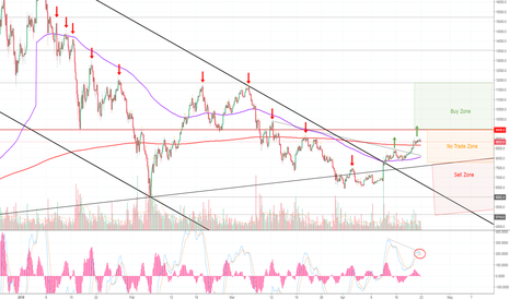 BTCUSD: Guess Who's Back! Magic Eye's Up Bitcoin! (BTC)