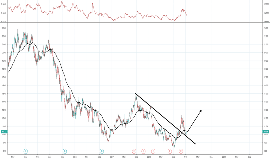 PGE: See it for yourself