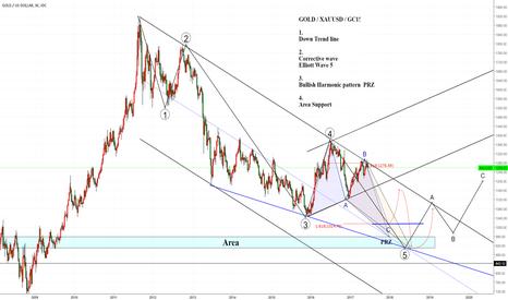 XAUUSD: GOLD / XAUUSD / GC1!  Down Trend line