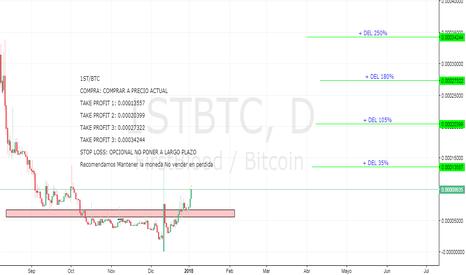1STBTC: 1ST/BTC Señal a largo plazo buenas Proyecciones