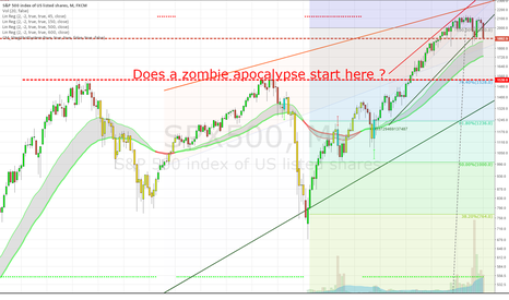 SPX500: SPX500 - Does a zombie apocalypse start here?