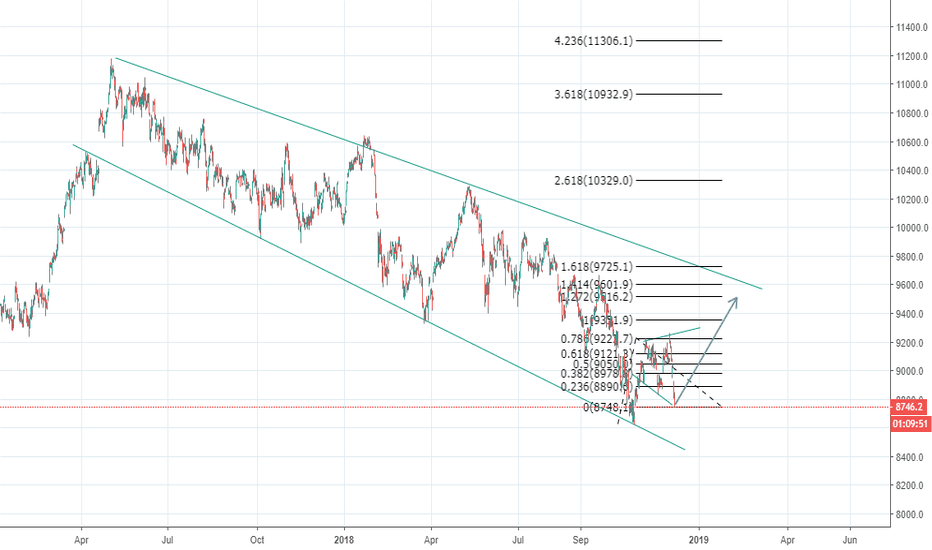 IBEX35: IBEX FLAT correction  to a  long extension