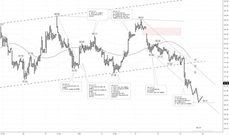 USDRUB_TOM: Чаша весов вновь склонилась на сторону российской валюты