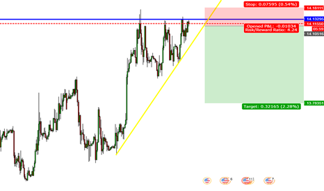 USDZAR: OVERBOUGHT