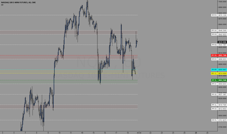 NQ1!: Trading levels for 5/21/2018