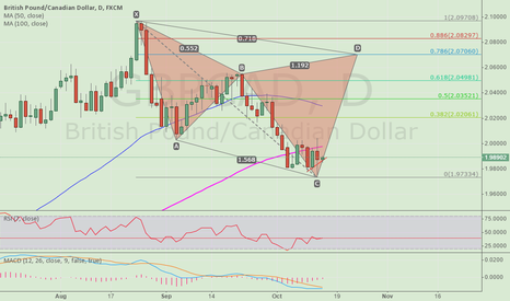 GBPCAD: long GBPCAD immediately