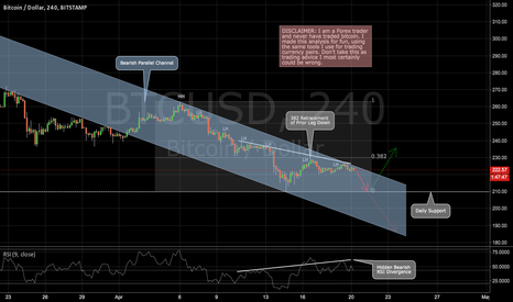 BTCUSD: Bitcoin: Hidden RSI Divergence in a Bearish Channel