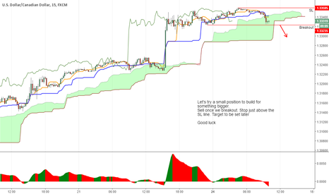 USDCAD: Something small for something bigger...