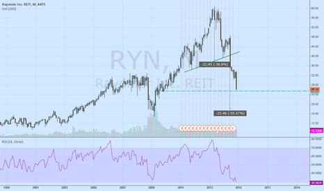 RYN: ryn