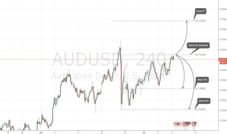 Egyik legjobb árfolyamfigyelő program bemutatása: Tradingview