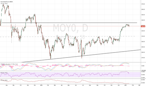 MOY0: Consolidation Time