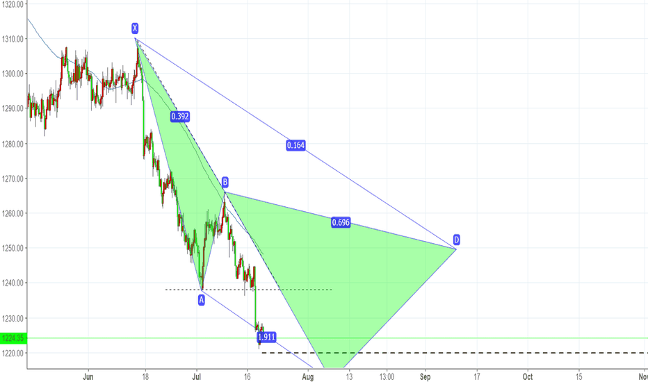 XAUUSD: The form of red flag