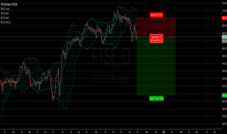 FTSE: short on FTSE