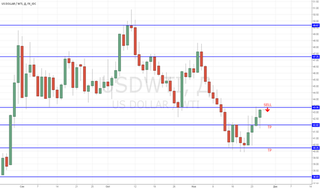 USDWTI: SHORT at WTI