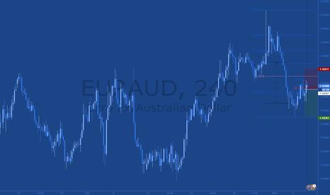 EURAUD: JeepsonTrading.com // Sell EURAUD