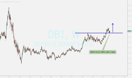 DB1: DB1...BUY OPPORTUNITY