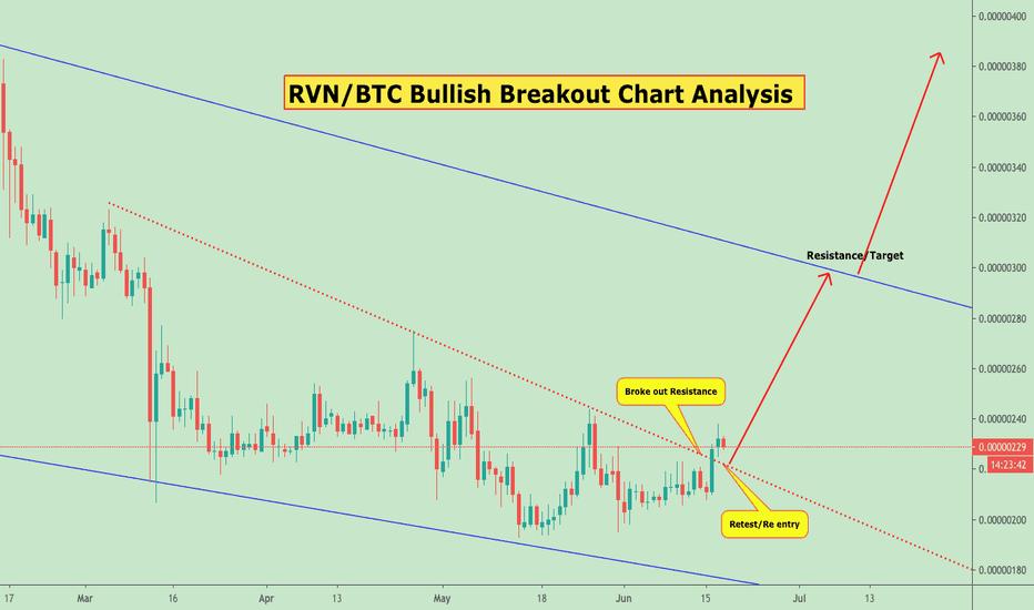 tradingview rvn btc)