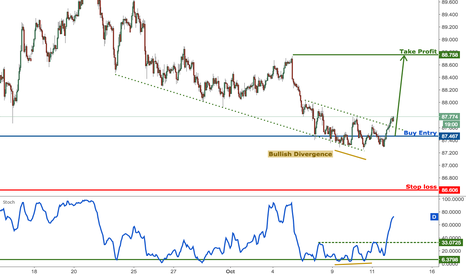AUDJPY: AUDJPY bouncing up nicely, remain bullish for a further rise