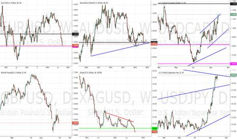 EURUSD: General Market Outlook - September 28th, 2014