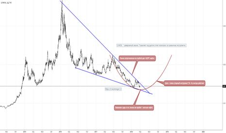 1/UKOIL: Brent (UKOIL). Reverse analysis.