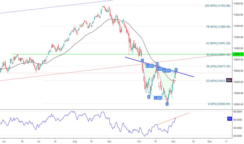 NIFTY: NIFTY - Possible up move from here