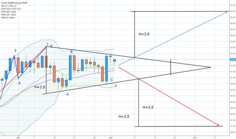 UKOIL: Сформировался симметричный треугольник с 10-08-17